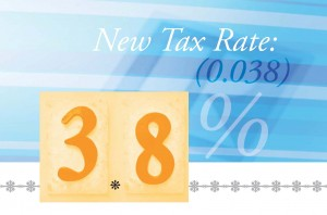 The new 3.8% Real Estate Sales Tax from the Patient Protection and Affordable Care Act